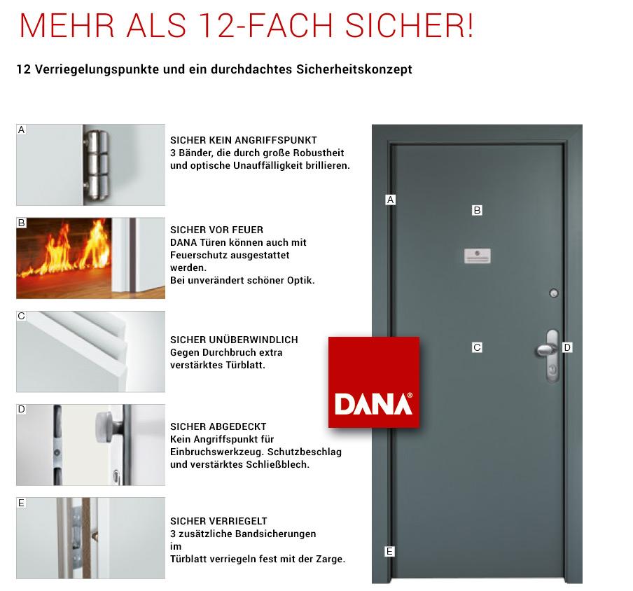 ANA-Sicherheitstechnik-Wohnungseingangstueren